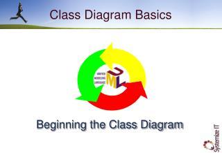 Class Diagram Basics