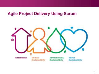 Agile Project Delivery Using  Scrum