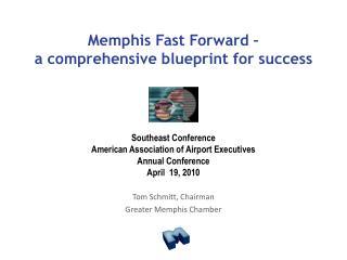 Memphis Fast Forward – a comprehensive blueprint for success