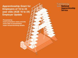 Apprenticeship Grant for Employers of 16 to 24 year olds (AGE 16 to 24) Employer Update