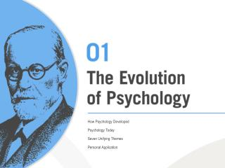 How Psychology Developed