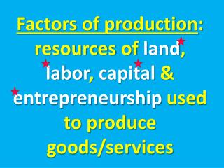 Factors of production : resources of  land ,  labor ,  capital  &  entrepreneurship  used to produce  goods/services