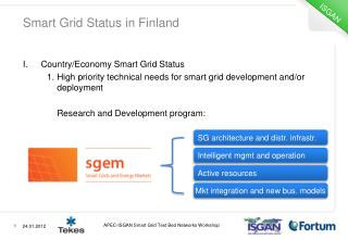 Smart Grid Status in Finland