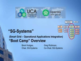 """SG-Systems"" (Smart Grid – Operational Applications Integration) ""Boot Camp"" Overview"