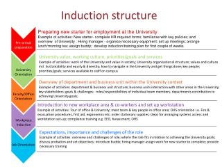 Induction structure