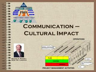Communication – Cultural Impact