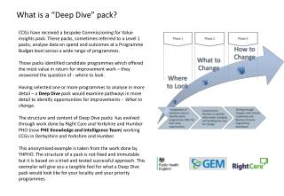 "What is a ""Deep Dive"" pack?"