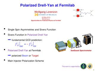 Polarized  Drell -Yan at Fermilab