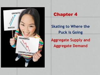 Skating to Where the  Puck is Going Aggregate Supply and  Aggregate Demand