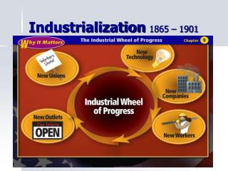 Industrialization  1865 – 1901