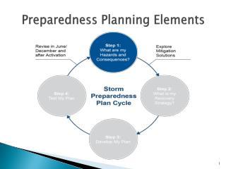 Preparedness Planning Elements