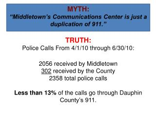 "MYTH: ""Middletown's Communications Center is just a duplication of 911."" TRUTH: Police Calls From 4/1/10 through 6/30/1"