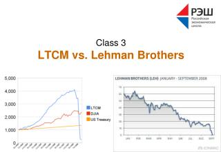 Class 3 LTCM vs. Lehman Brothers