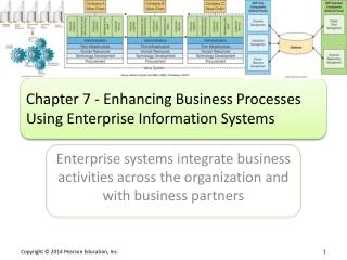 Chapter 7  - Enhancing Business Processes Using Enterprise Information Systems