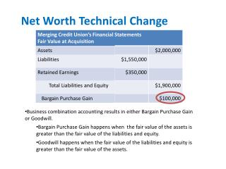 Net Worth Technical Change