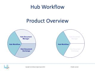 Hub Workflow Product Overview