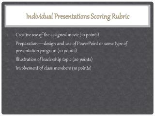 Individual Presentations Scoring Rubric