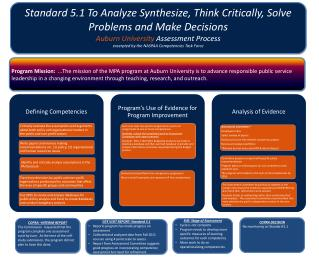 Standard 5.1 To Analyze Synthesize, Think Critically, Solve Problems and Make Decisions Auburn University  Assessment