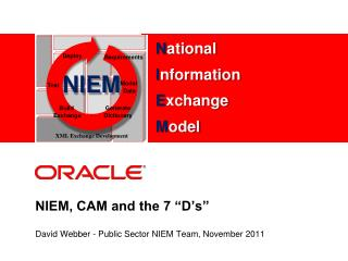 "NIEM, CAM and the 7 ""D's"""