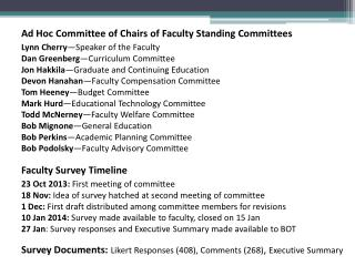 Ad Hoc Committee of Chairs of Faculty Standing Committees Lynn Cherry —Speaker of the Faculty Dan Greenberg —Curriculum