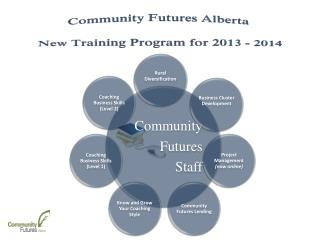 Community Futures Alberta  New Training Program for 2013 - 2014