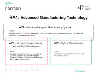 WP1 –  Robust and Adaptive Manufacturing Systems