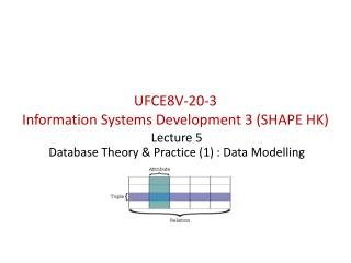 UFCE8V-20-3  Information Systems Development 3 (SHAPE HK)