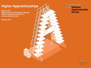 Higher Apprenticeships