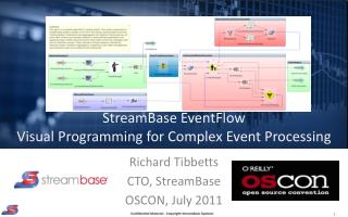 StreamBase  EventFlow Visual Programming for Complex Event Processing