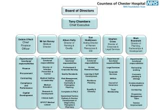 Tony Chambers Chief  Executive