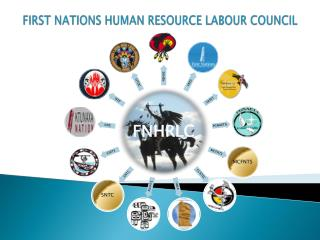 FIRST NATIONS HUMAN RESOURCE LABOUR COUNCIL