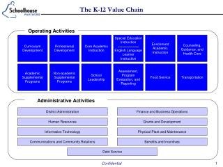 The  K-12 Value Chain