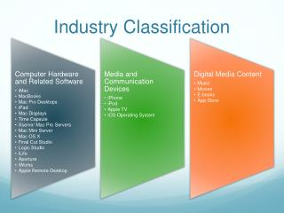 Industry Classification
