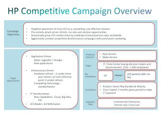 HP Competitive Campaign Overview