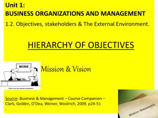 Unit 1:  BUSINESS ORGANIZATIONS AND MANAGEMENT  1.2. Objectives, stakeholders & The External Environment. HIERARCHY OF