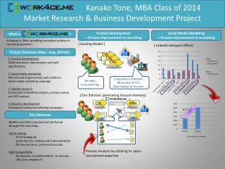 Kanako Tone, MBA Class of 2014 Market Research & Business Development Project