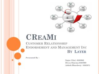 CReaMi  Customer Relationship Endorsement and Management Inc                                                    By   La