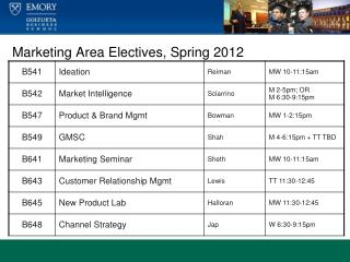 Marketing Area Electives, Spring 2012
