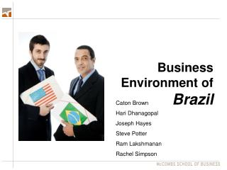Business Environment of  Brazil