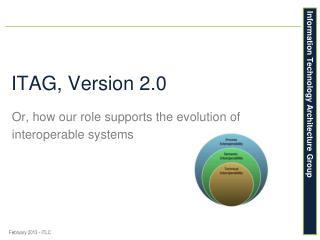 ITAG, Version 2.0