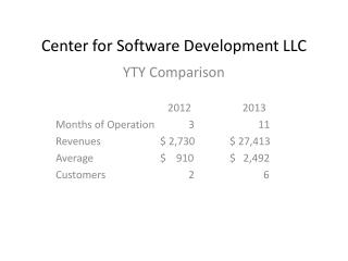 Center for Software Development LLC