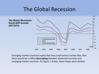 The Global Recession