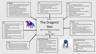 Enter… The  Dragons'  Den Year  6  Creative Curriculum Plan  Spring  2014