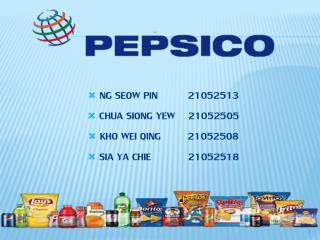 NG SEOW PIN         21052513 CHUA SIONG YEW    21052505 KHO WEI QING        21052508 SIA YA CHIE           21052518