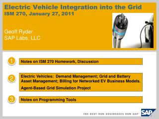 Electric Vehicle Integration into the  Grid ISM 270, January  27 ,  2011 Geoff Ryder  SAP Labs, LLC