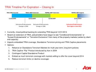 TRIA Timeline For Expiration – Closing In