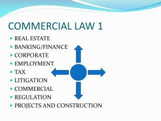 COMMERCIAL LAW 1