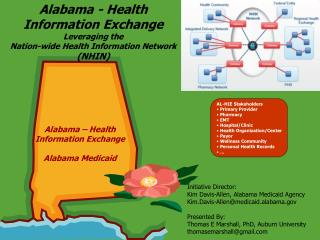 Alabama – Health Information Exchange Alabama Medicaid