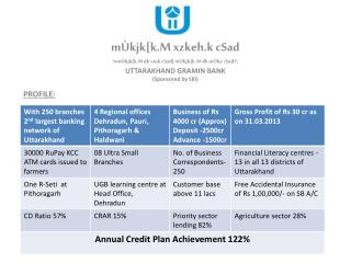 mÙkjk [ k.M  xzkeh.k cSad ¼mÙkjk[ k.M dk viuk  cSad]  mÙkjk [ k.M dk mÙke  cSad½ UTTARAKHAND GRAMIN BANK (Sponsored by