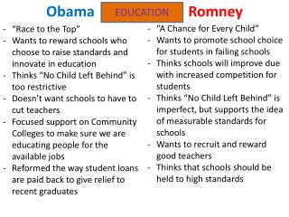 �Race to the Top� Wants to reward schools who choose to raise standards and innovate in education Thinks �No Child Left